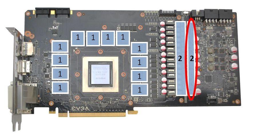 List of compatible water blocks | EVGA GeForce GTX 980 Ti Classified