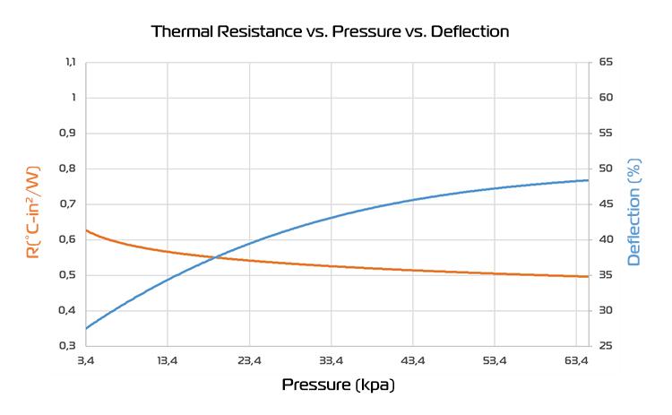 EK Thermal PAD G 0 5mm - (120x24mm) by EK Waterblocks (Blue color)