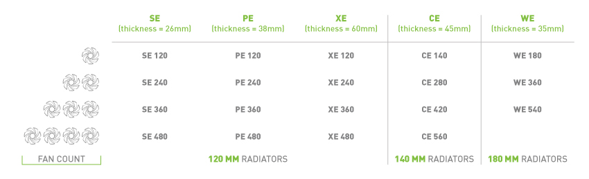 EK Radiators Diagram