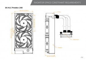 EK-XLC Predator 240 radiator req