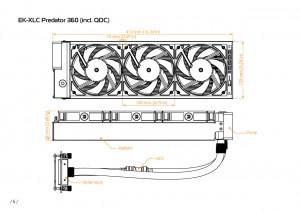 EK-XLC Predator 360 radiator req