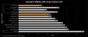 Haswell-E-5960X-1