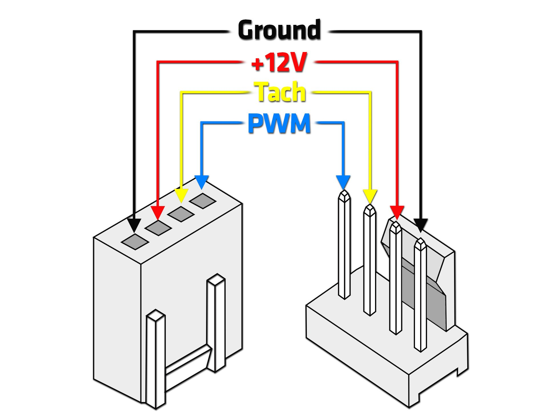Pwm Cooling Fan Wiring Diagram Trusted Hall Effect Sensor Http Wwwjustanswercom Volvo Ekwb Com Computer