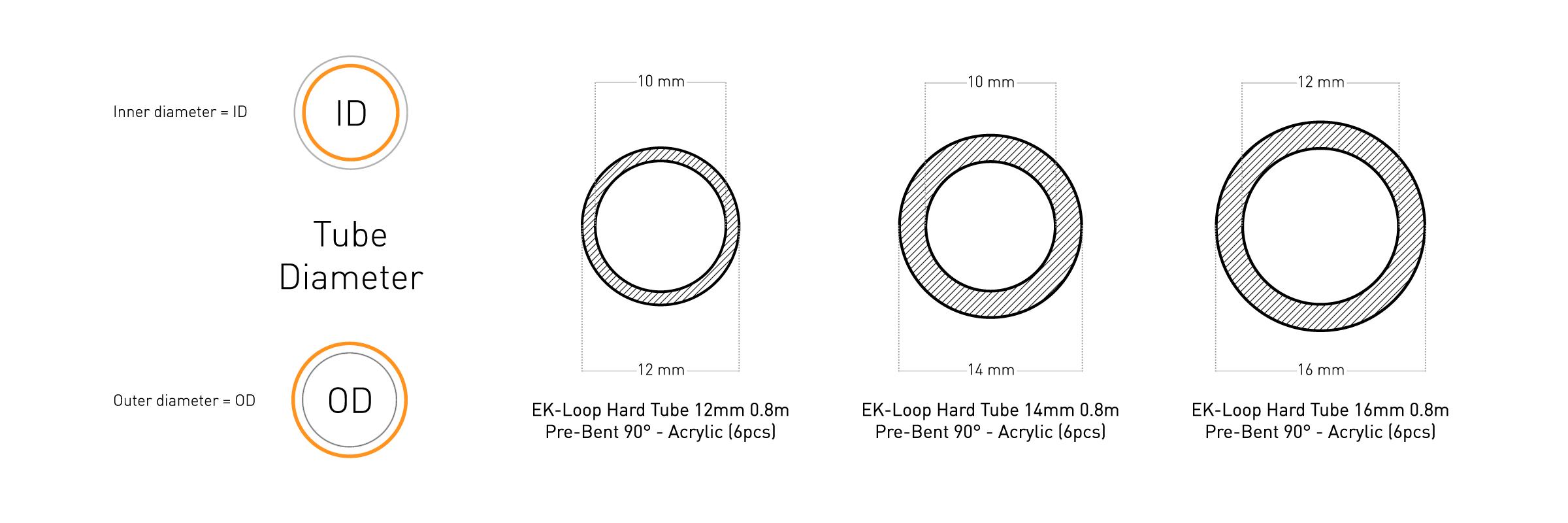 EK-Loop_Hard_Tube_12-14-16mm_0.8m_Pre-Bent_90°-Acrylic_PR_2